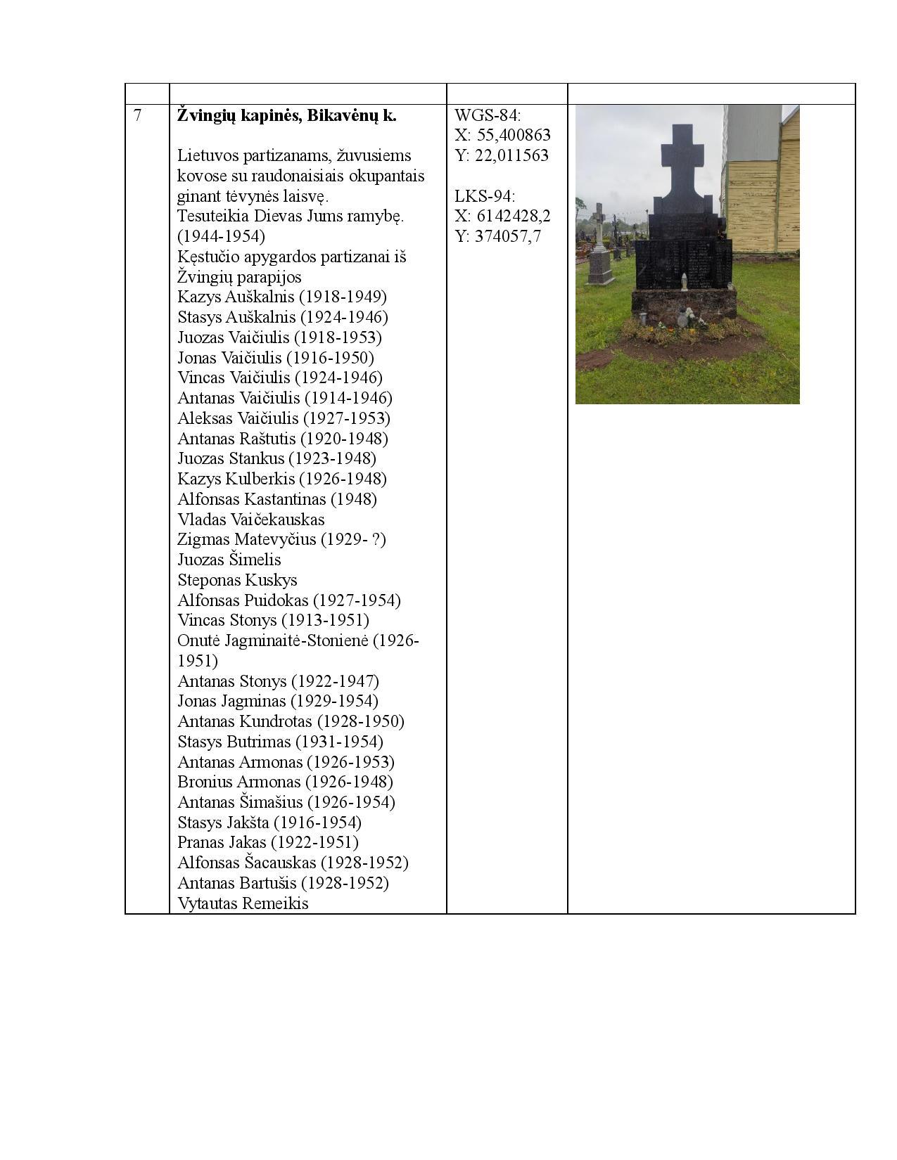 Partizanų atminimo vietos. v2.0 RED-page-004