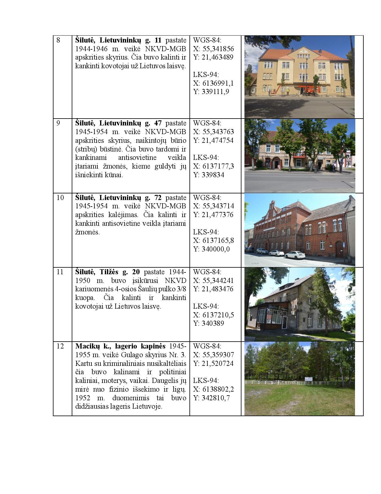 Partizanų atminimo vietos. v2.0 RED-page-005