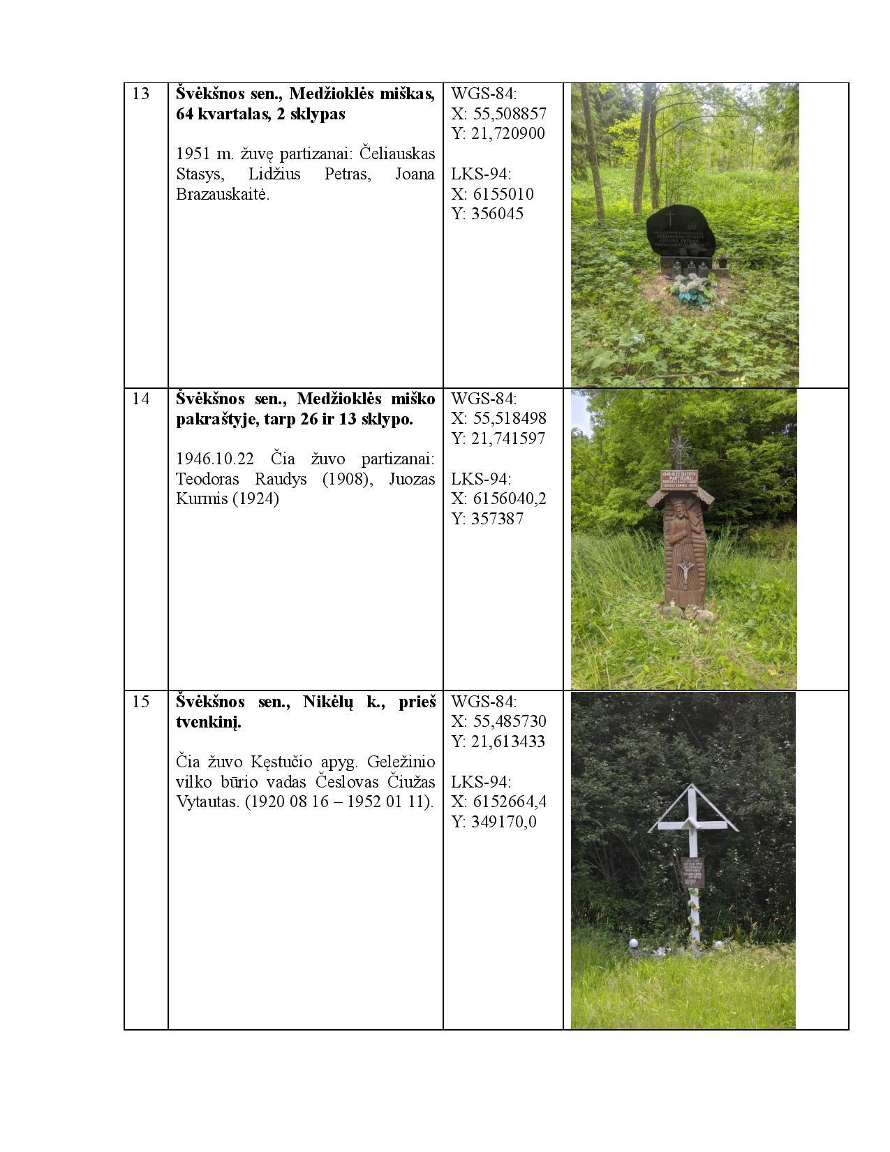 Partizanų atminimo vietos. v2.0 RED-page-006